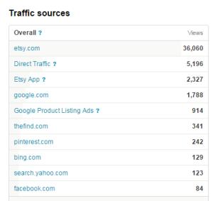 trafficsourceetsy